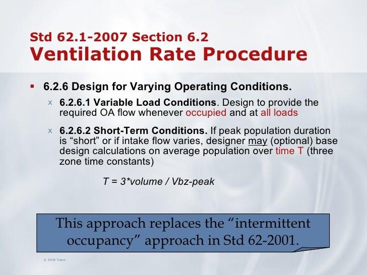 loading dock ventilation ashrae standard 621 update
