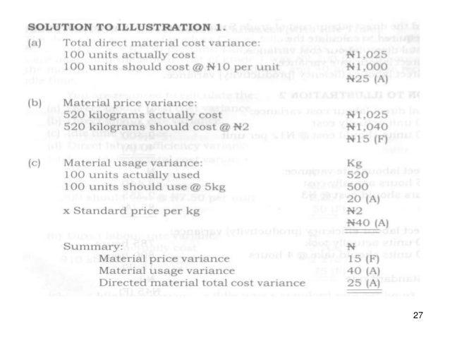 Standard costing technique 1