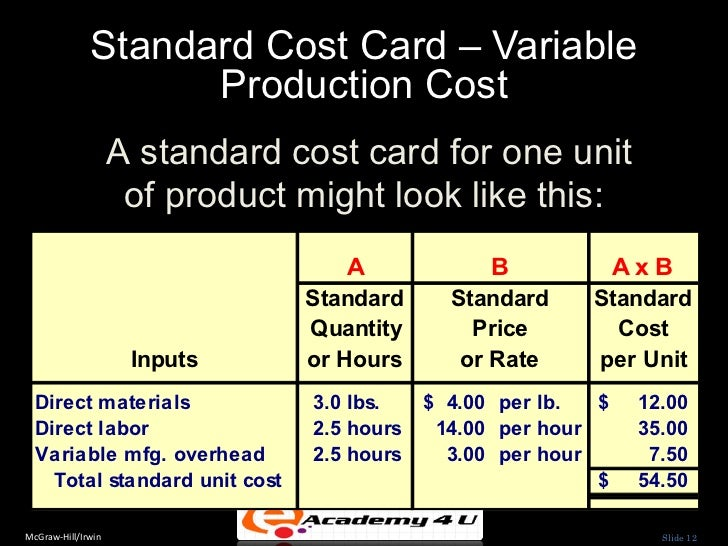 Chapter 10 Standard Costing, Operational Performance Measures, and the Balanced Scorecard.