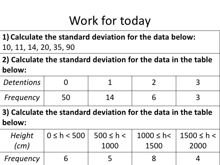 carbon dating standard deviation Answer to case study case study how old is dillion's team used two different carbon 14 dating methods to arrive at age with standard deviation 669.