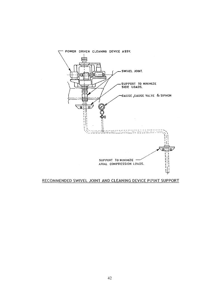 Awesome Boiler Auxiliaries Contemporary - Electrical Diagram Ideas ...