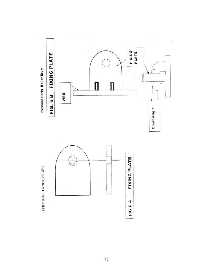Standard erection manual (pressure parts)