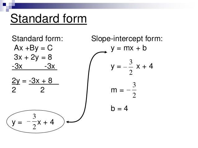 x intercept form to standard form  Standard Form Equations 11 11 edmodo