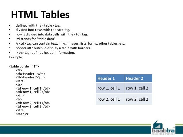 Html table tag attributes list awesome home - Attributes of table tag in html ...