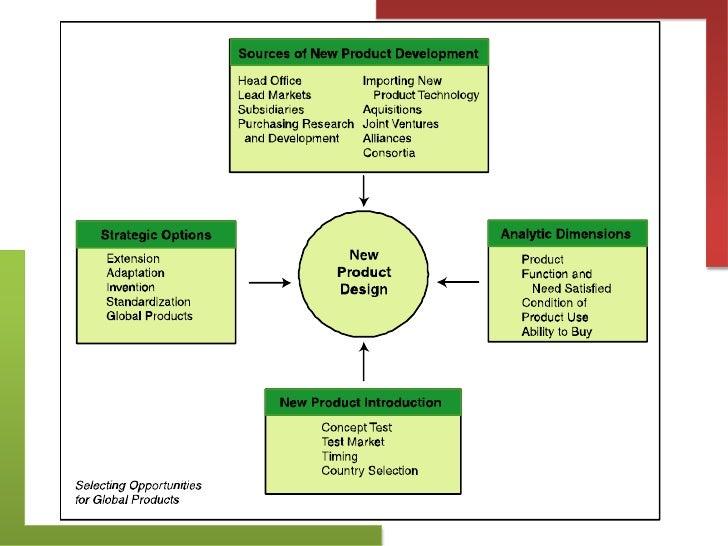 adaption vs standardisation Singapore med j 1994 apr35(2):156-60 standardisation and adaptation of the  denver developmental screening test (ddst) and denver ii for use in.