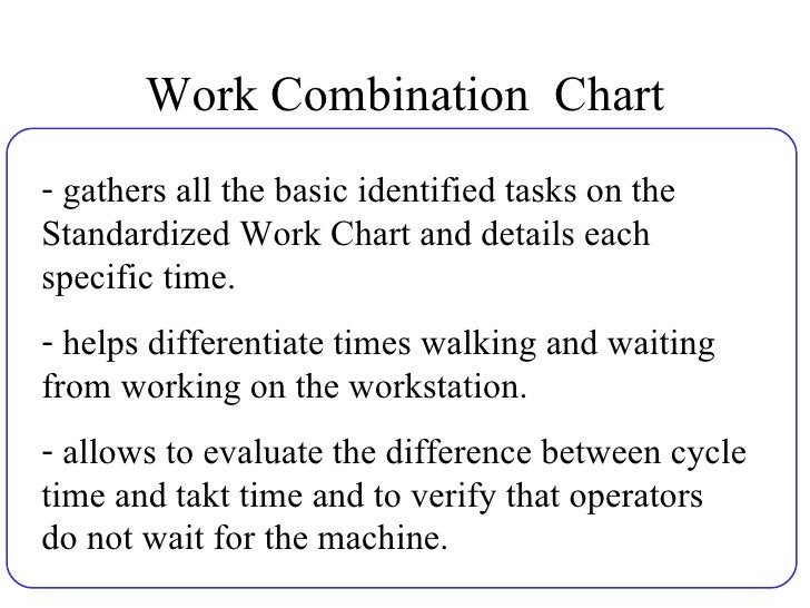 Work Combination  Chart <ul><li>gathers all the basic identified tasks on the Standardized Work Chart and details each spe...