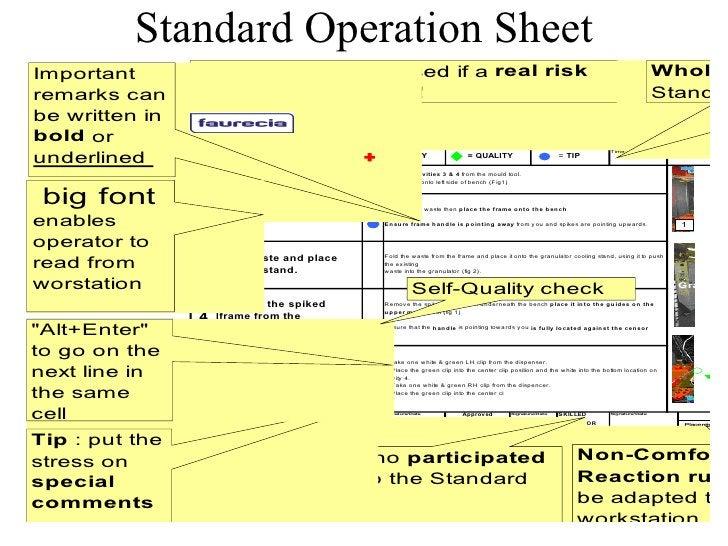 Standard Operation Sheet