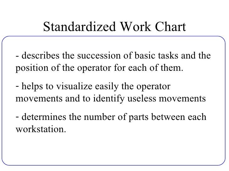 Standardized Work Chart <ul><li>- describes the succession of basic tasks and the position of the operator for each of the...