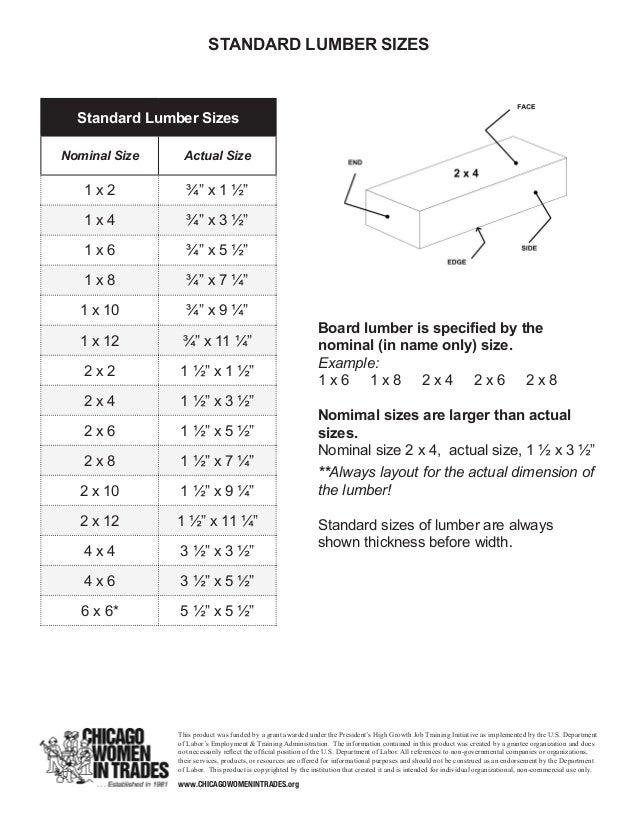 Western Red Cedar 6x6 Lumber Mill Select Grade