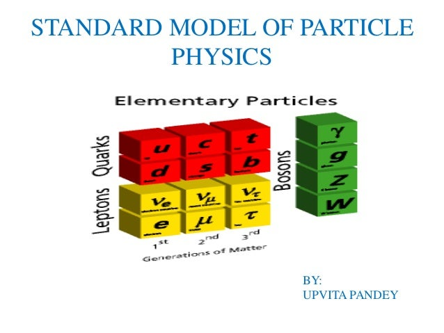 research papers on particle physics Preparing a physics research paper presupposes an extremely deep understanding of the subject, way beyond the simple ability to solve problems therefore, it is quite obvious that many students look for some extra help when working on their reports and papers.