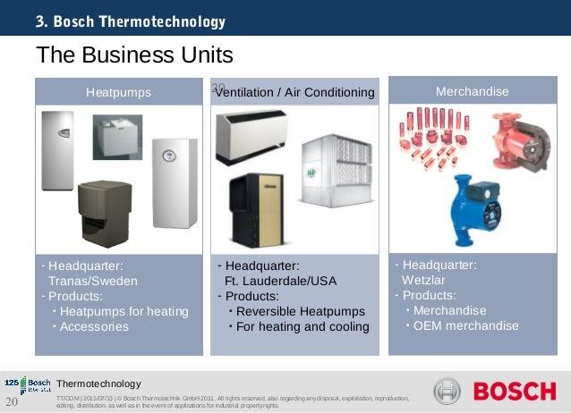 Bosch Thermotechnik