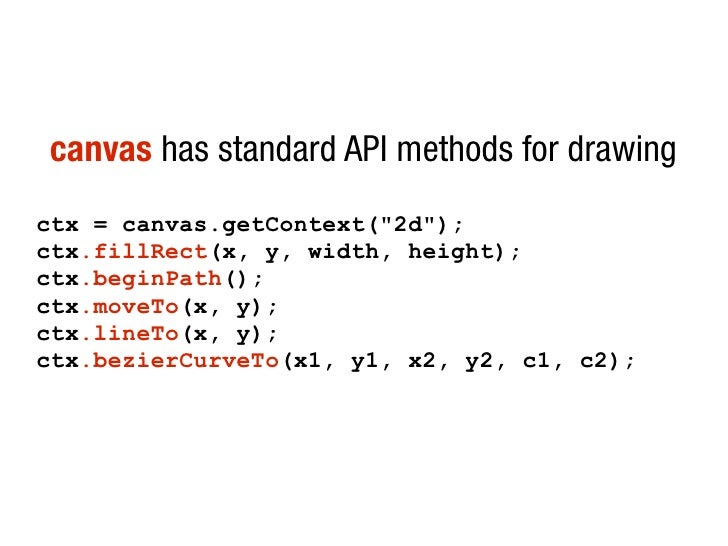audio, video and canvas in HTML5 - standards>next Manchester