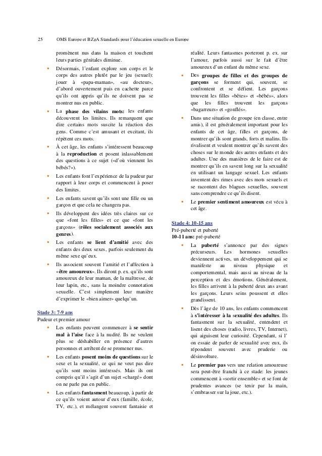 29  OMS Europe et BZgA Standards pour l'éducation sexuelle en Europe  6. Dispenser l'éducation sexuelle - cadre général et...