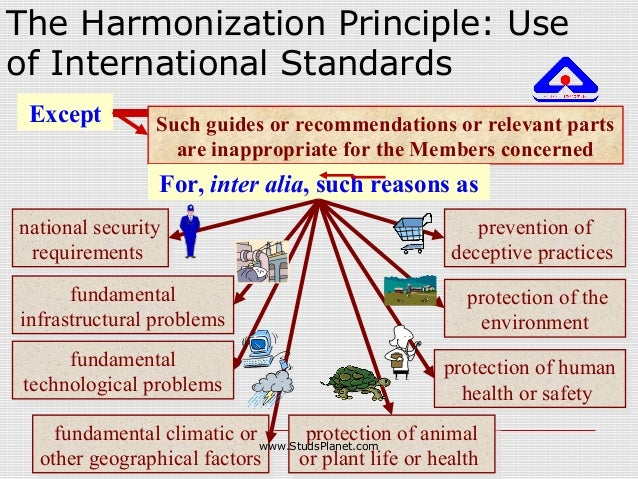 The Harmonization Principle: Use of International Standards Such guides or recommendations or relevant parts are inappropr...