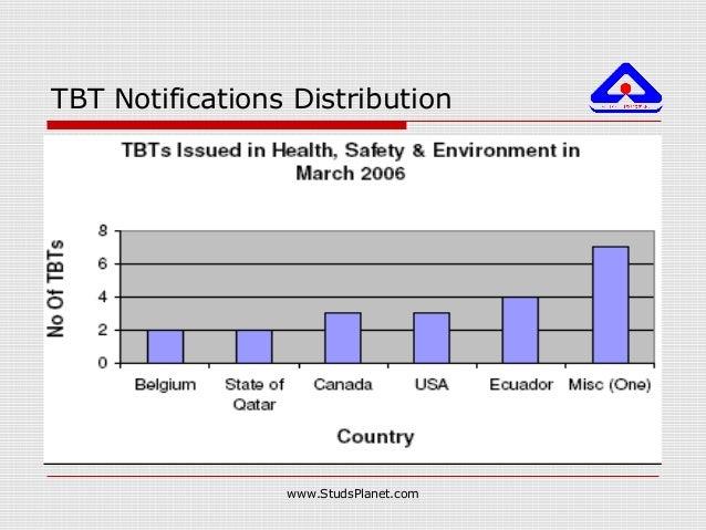 TBT Notifications Distribution www.StudsPlanet.com