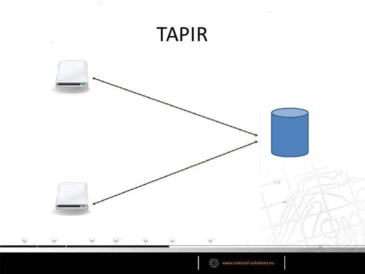 TAPIR<br />Protocole pour interroger les bases de données existantes<br />Remplace :<br />DiGIR (utilisant DwC comme stand...