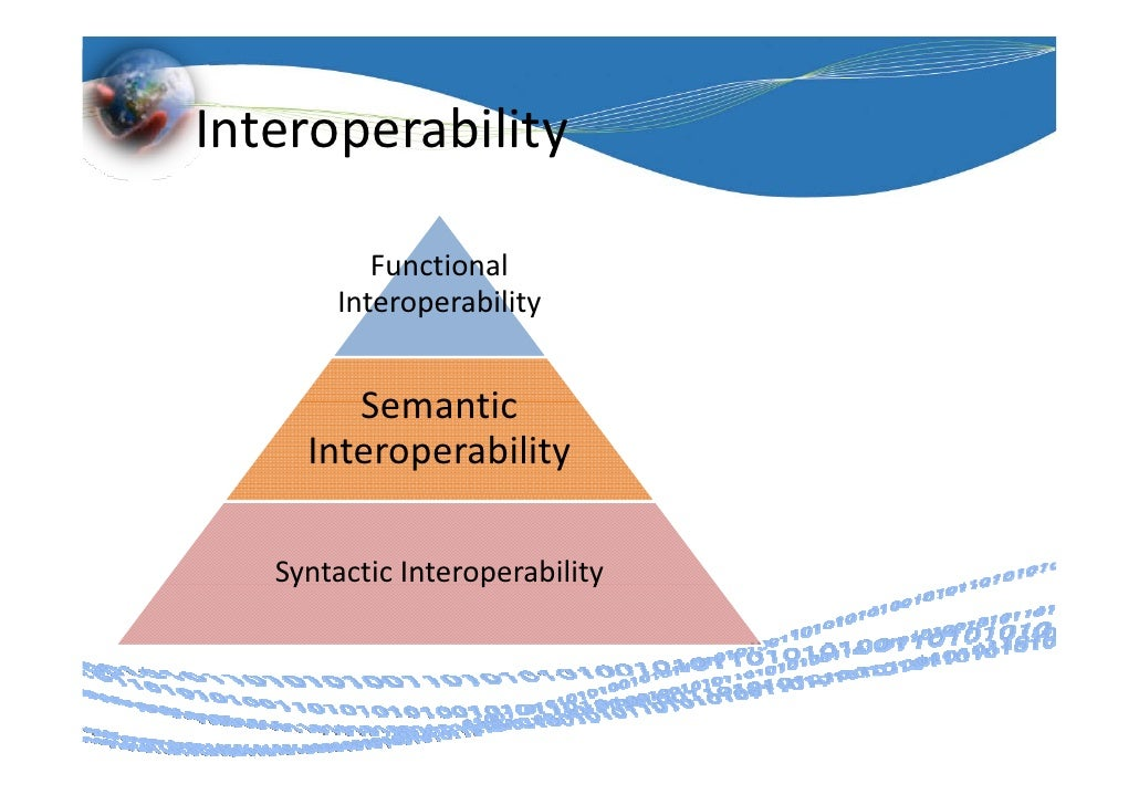 semantic interoperability in the d learning in Data normalization and semantic interoperability can help healthcare organizations break down the barriers that block  learn more about our solutions.