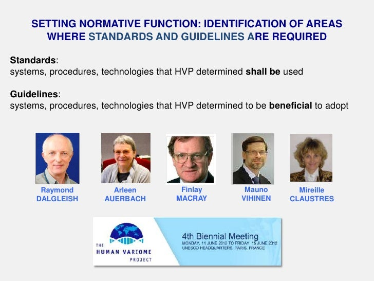 SETTING NORMATIVE FUNCTION: IDENTIFICATION OF AREAS      WHERE STANDARDS AND GUIDELINES ARE REQUIREDStandards:systems, pro...