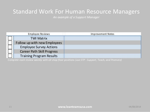 Standard Work For Human Resource Managers An example of a Support Manager 11 www.leanteamsusa.com 04/08/2014 Employee Revi...