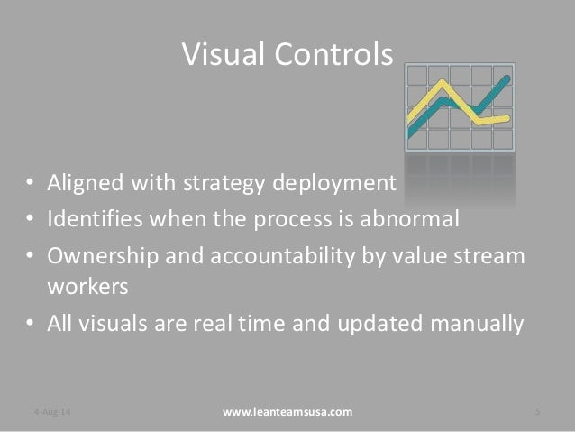 Visual Controls • Aligned with strategy deployment • Identifies when the process is abnormal • Ownership and accountabilit...