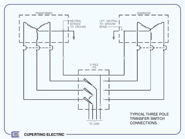 standby systems 18 638?cb=1452984863 standby systems 3 pole transfer switch wiring diagram at crackthecode.co