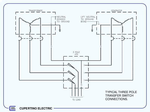 ups power transfer switch wiring diagram, manual generator transfer switch wiring diagram, auto transfer switch wiring diagram, on 3 pole transfer switch wiring diagram