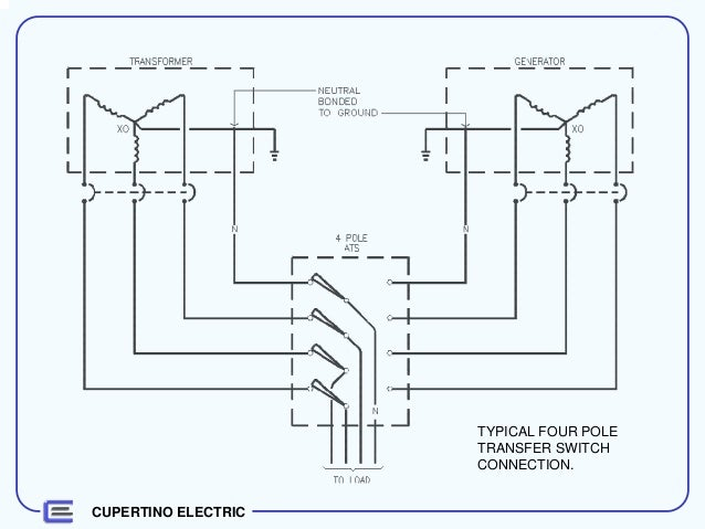 4 Pole Transfer Switch Wiring Diagram - Wiring Circuit •
