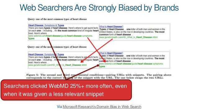 Via Microsoft Research's Domain Bias in Web Search Web SearchersAre Strongly Biased by Brands Searchers clicked WebMD 25%+...