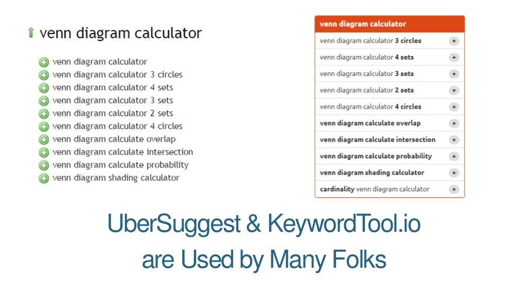 Ubersuggest keywordtool are used ccuart Choice Image