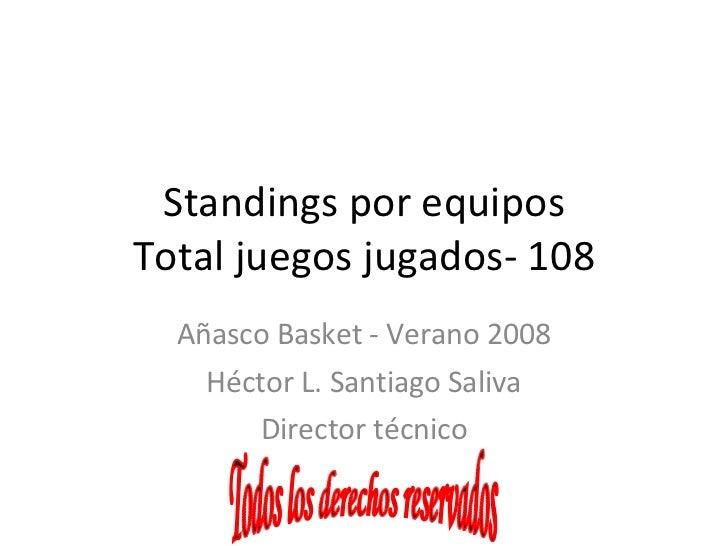 Standings por equipos Total juegos jugados- 108 Añasco Basket - Verano 2008 Héctor L. Santiago Saliva Director técnico Tod...