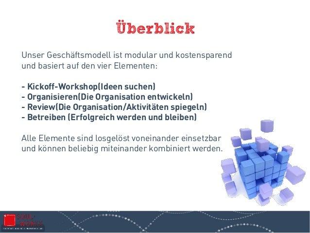 Überblick Unser Geschäftsmodell ist modular und kostensparend und basiert auf den vier Elementen: - Kickoff-Workshop(Ideen...