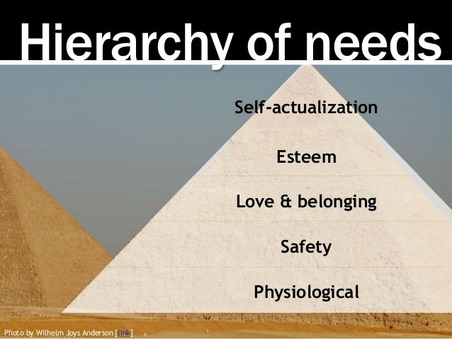 Hierarchy of needs Photo by Wilhelm Joys Anderson [link] Physiological Safety Love & belonging Esteem Self-actualization