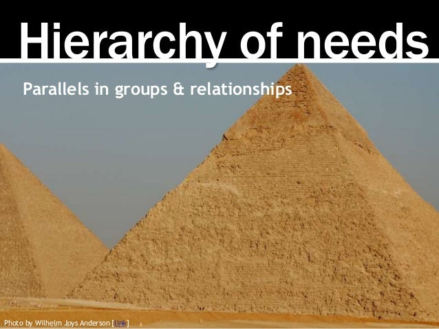 Hierarchy of needs Photo by Wilhelm Joys Anderson [link] Parallels in groups & relationships