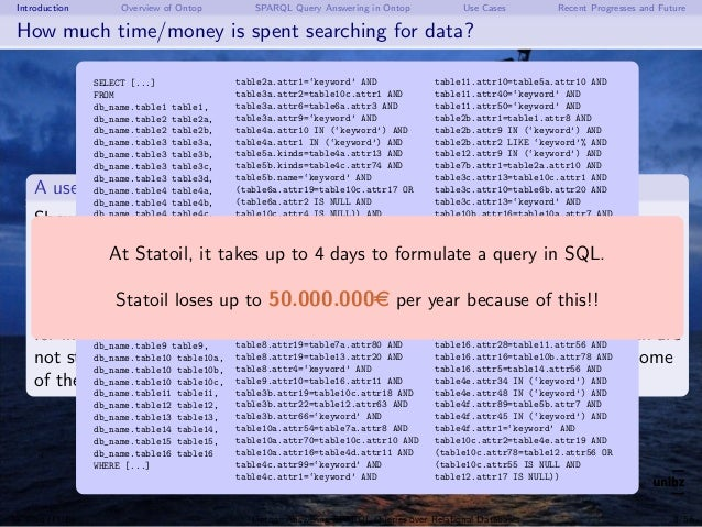 Introduction Overview of Ontop SPARQL Query Answering in Ontop Use Cases Recent Progresses and Future How much time/money ...