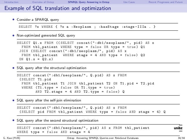 Introduction Overview of Ontop SPARQL Query Answering in Ontop Use Cases Recent Progresses and Future Example of SQL trans...