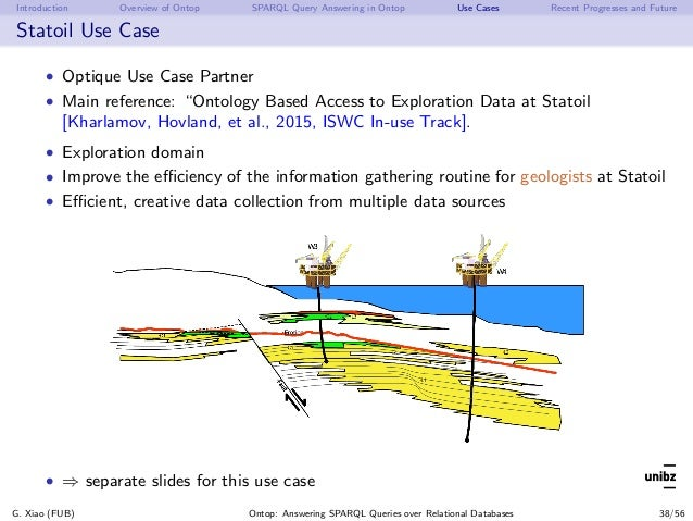 Introduction Overview of Ontop SPARQL Query Answering in Ontop Use Cases Recent Progresses and Future Statoil Use Case • O...