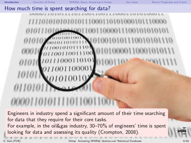 Introduction Overview of Ontop SPARQL Query Answering in Ontop Use Cases Recent Progresses and Future How much time is spe...