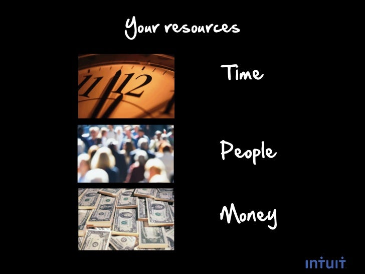 Your resources            Time           People           Money