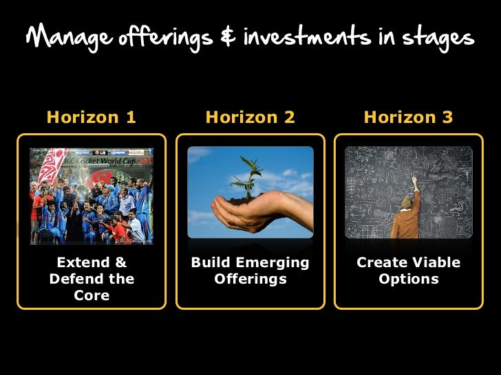 Manage offerings & investments in stagesHorizon 1      Horizon 2       Horizon 3 Extend &     Build Emerging   Create Viab...