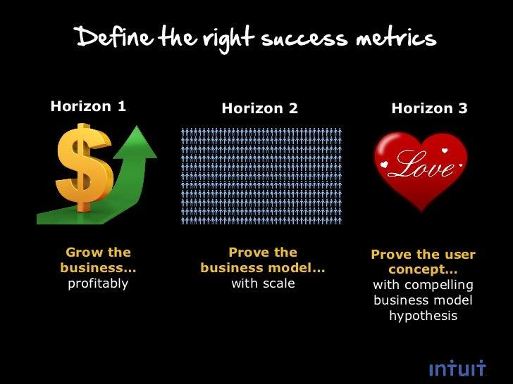 Define the right success metricsHorizon 1         Horizon 2         Horizon 3  Grow the         Prove the      Prove the u...