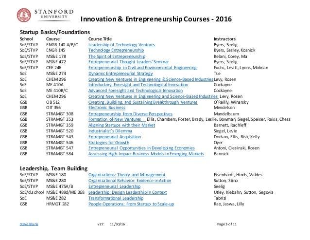 Innovation & EntrepreneurshipCourses - 2016
