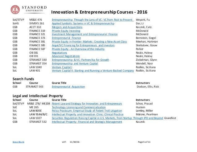 Innovation & EntrepreneurshipCourses - 2016 Steve Blank v27. 11/30/16 Page 5 of 11 SoE/STVP MS&E 476 Entrepreneurship Thro...