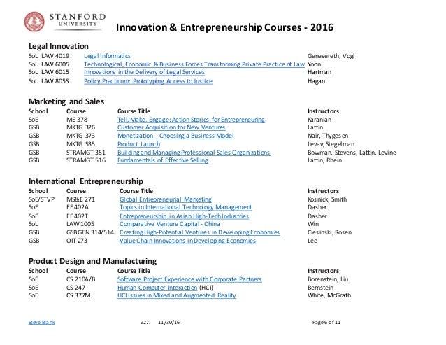 Innovation & EntrepreneurshipCourses - 2016 Steve Blank v27. 11/30/16 Page 6 of 11 Legal Innovation SoL LAW 4019 Legal Inf...