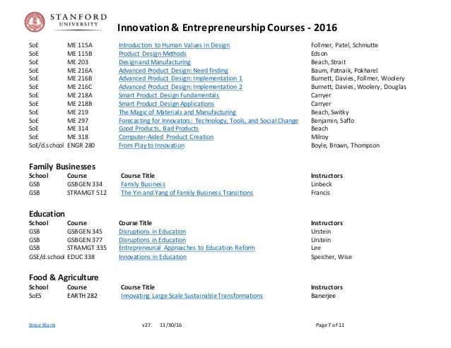 Innovation & EntrepreneurshipCourses - 2016 Steve Blank v27. 11/30/16 Page 7 of 11 SoE ME 115A Introduction to Human Value...