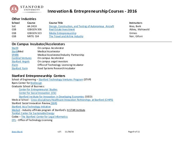 Innovation & EntrepreneurshipCourses - 2016 Steve Blank v27. 11/30/16 Page 9 of 11 Other Industries School Course Course T...