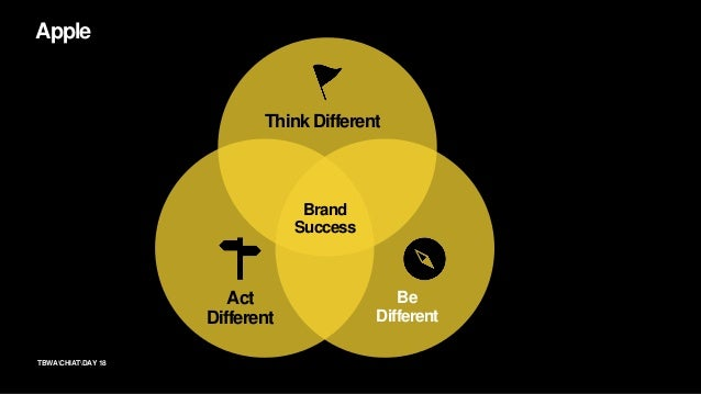 18TBWACHIATDAY Apple Think Different Be Different Act Different Brand Success