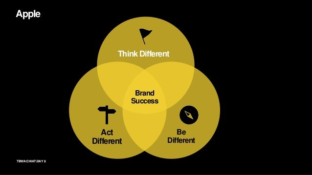 8TBWACHIATDAY Apple Think Different Be Different Act Different Brand Success