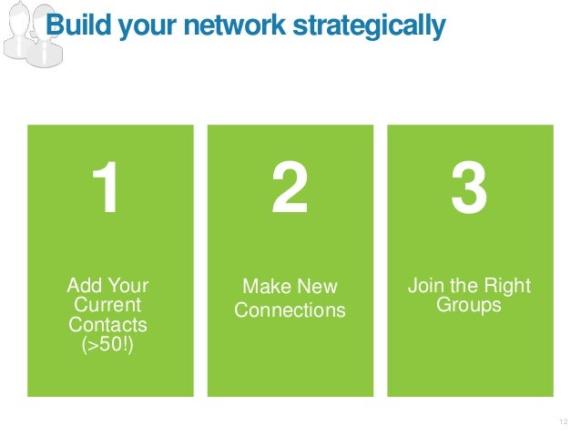 12 1 Add Your Current Contacts (>50!) 2 Make New Connections 3 Join the Right Groups Build your network strategically