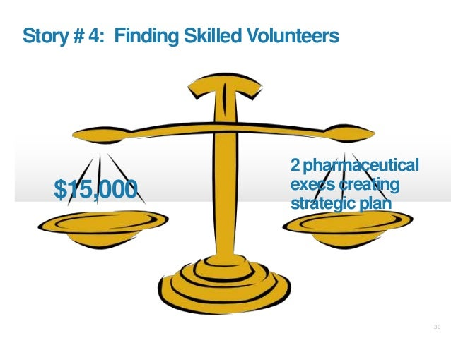 33 Story # 4: Finding Skilled Volunteers $15,000 2 pharmaceutical execs creating strategic plan