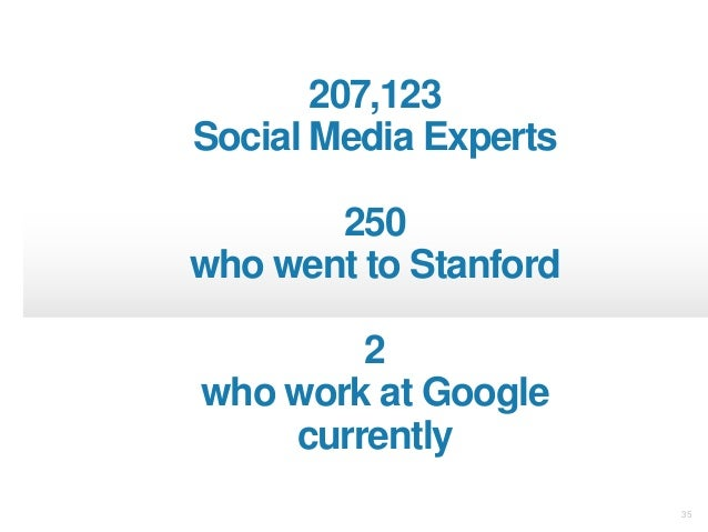 35 207,123 Social Media Experts 250 who went to Stanford 2 who work at Google currently